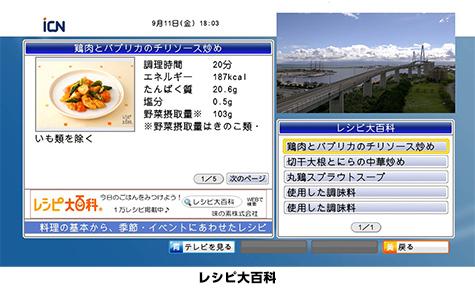 データ放送スライド13